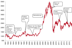 Chart_Buhl