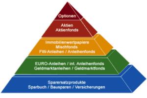 Quelle: www.gruensteidl.at